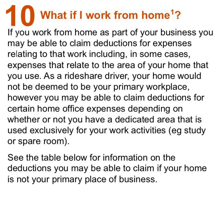Airtax - ATO BAS And Income Tax Info
