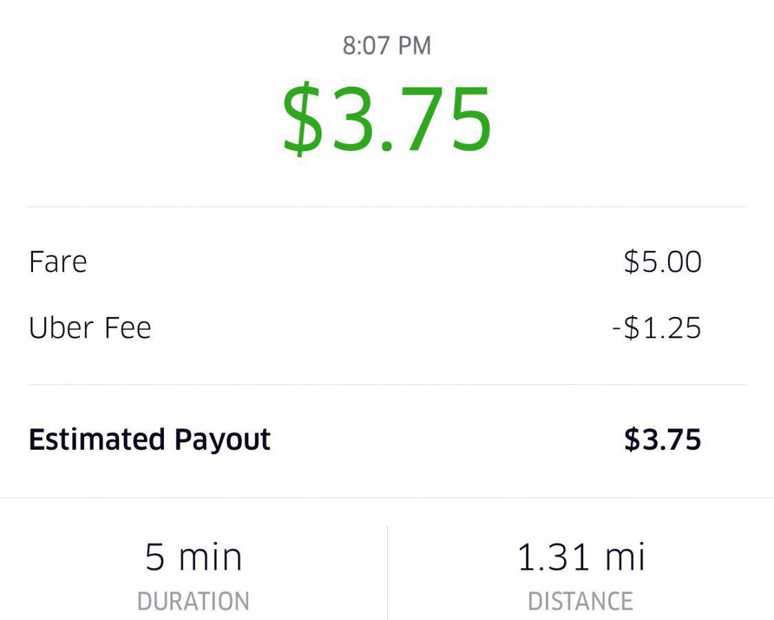 Uber Has Dropped The Minimum Fares In Atlanta 6 75 To 5 00