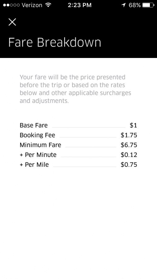 Fare Uber Drivers Forum