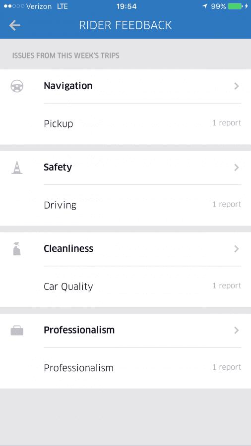 Paxholes   Uber Drivers Forum