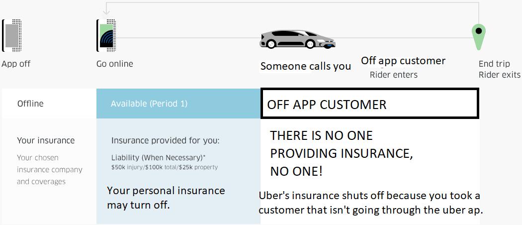 Business cards - unique question | Uber Drivers Forum