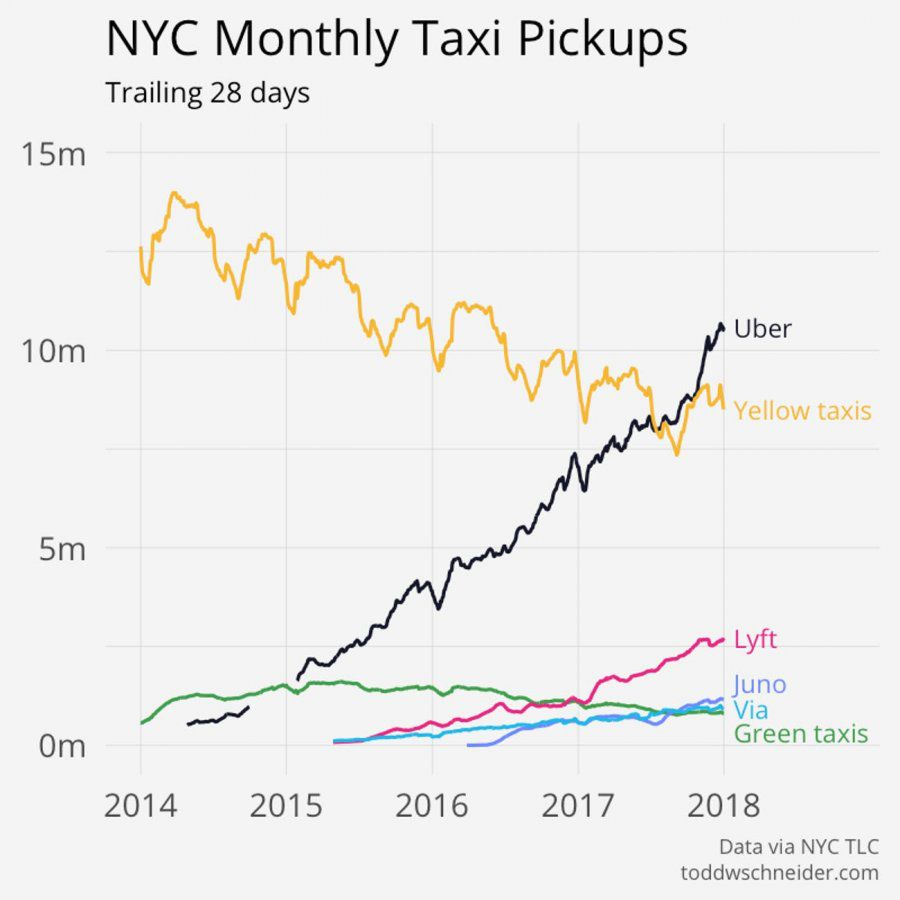 I Need Advice From Experienced Yellow And Green Cab Driver Uber Drivers Forum