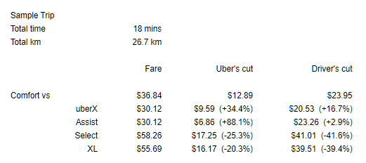 long trip fare.png