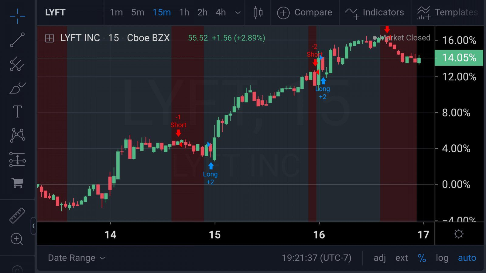 Screenshot_20190516-192140_TradingView.jpg