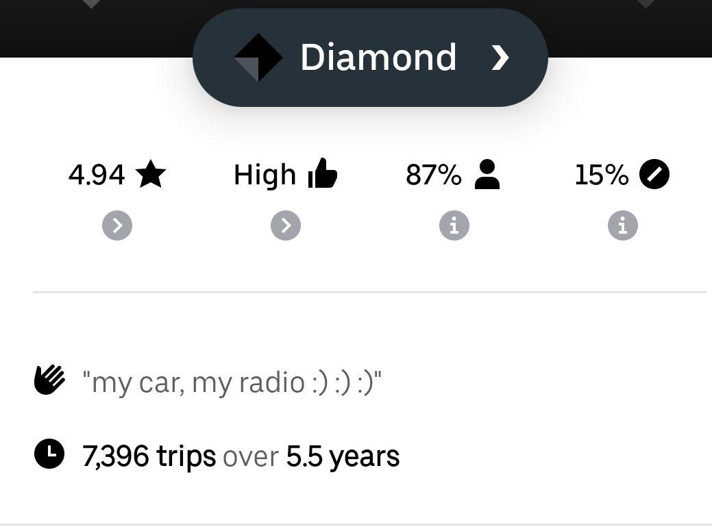 Screenshot_20200703-112403_Uber Driver.jpg
