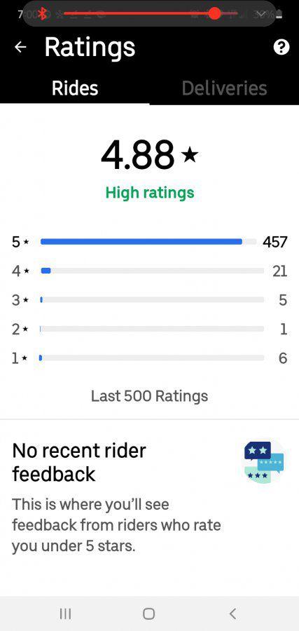Screenshot_20200803-070045_Uber Driver.jpg