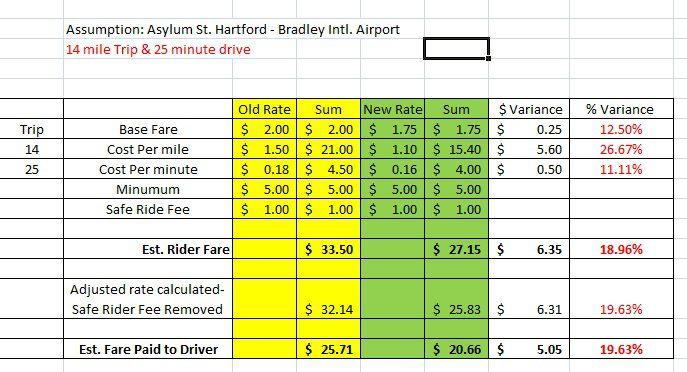 Uber Rate Example.jpg