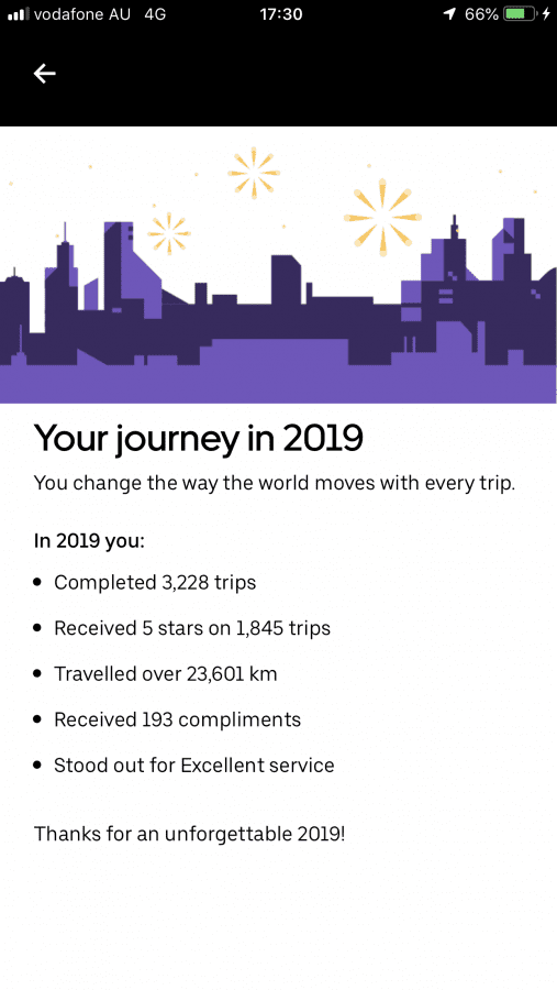 Your Journey in 2019.png